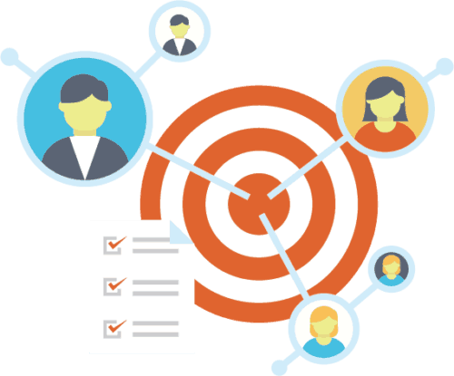 2. Identify Your Target Audience - 7 Steps to Crafting A Social Media Strategy