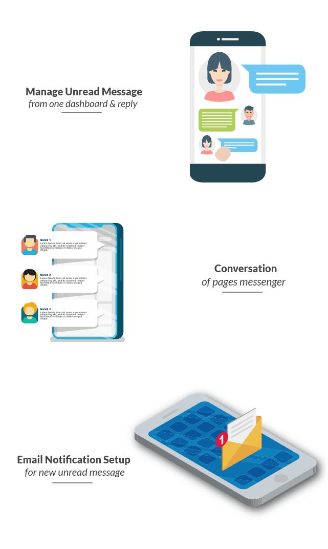 Robot Chat Messenger Bot 6
