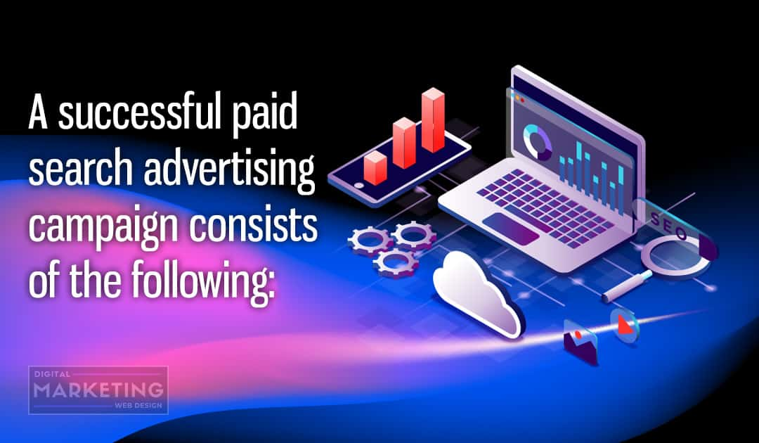A successful paid search advertising campaign consists of the following - What Makes A Successful Search Engine Marketing Campaign