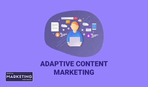 Adaptive Content Marketing - Getting Started With Content Marketing