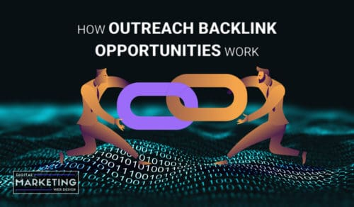 How Outreach Backlink Opportunities Work - Outreach Link Building Opportunities