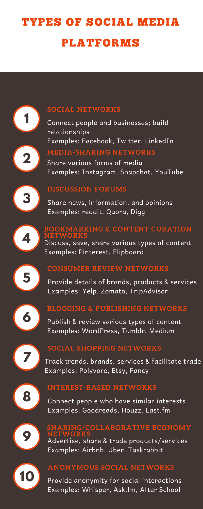 Types_of_social_platforms