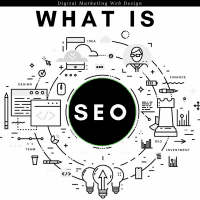 What Is SEO - Search Engine Optimization Basics and Tips