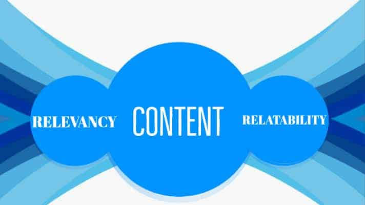 Getting Started With Content Marketing - Content Marketing 101 1